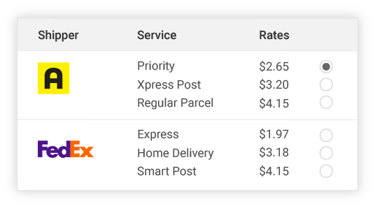 compare asendia shipper rates