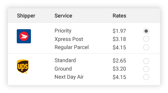 compare Canada post shipper rates