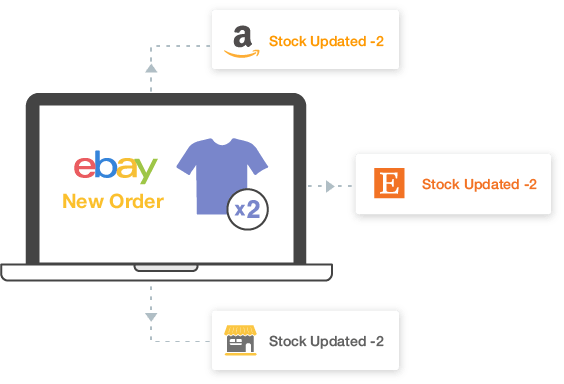 Primaseller Etsy inventory management software