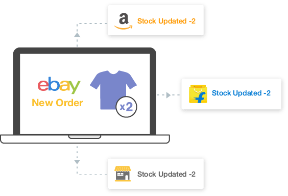 Primaseller flipkart inventory management and order processing software