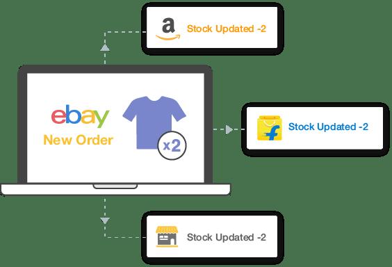 Primaseller flipkart inventory management and order processing software