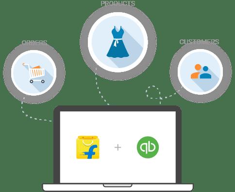 easy flipkart inventory management software