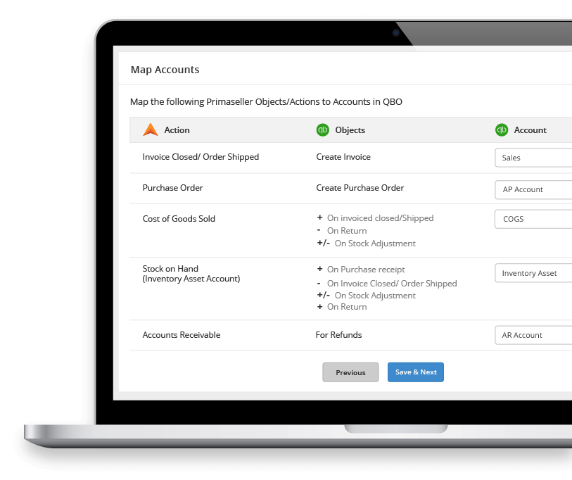 inventory management software with purchase planning that integrates with Quickbooks by Primaseller