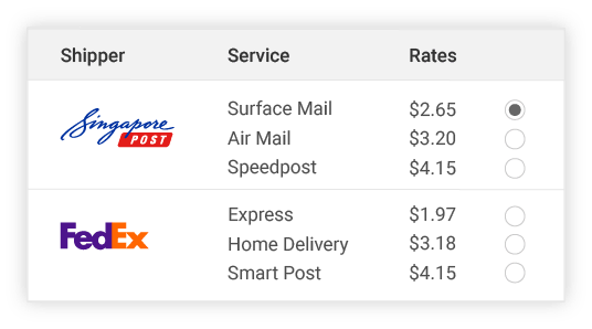 compare Singapore Post shipper rates