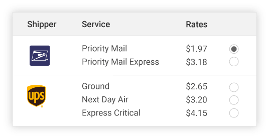 compare USPS shipper rates