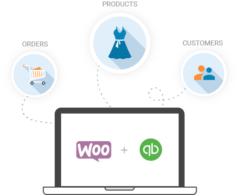 WooCommerce inventory Management software