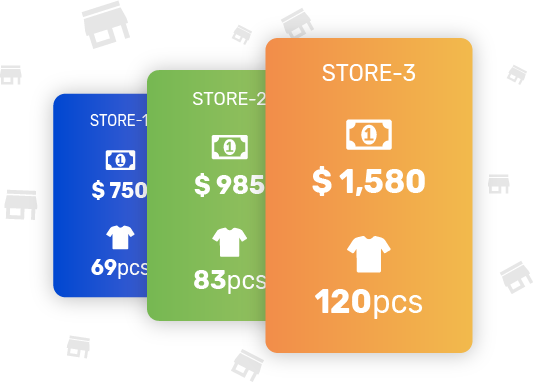pos software for multiple retail stores