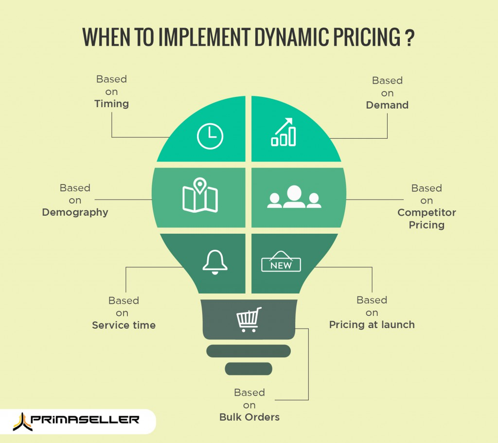dynamic_pricing