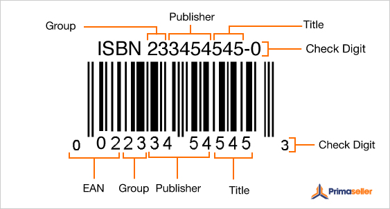 difference between upc, isbn, asin - isbn