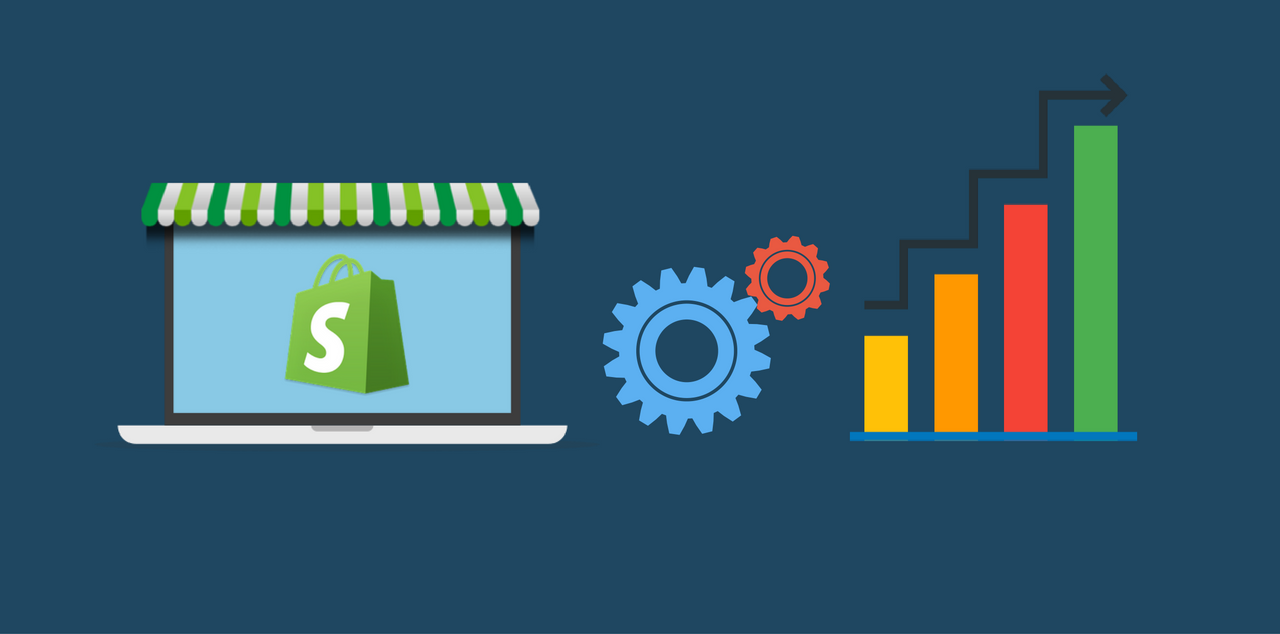 automate shopify website marketing