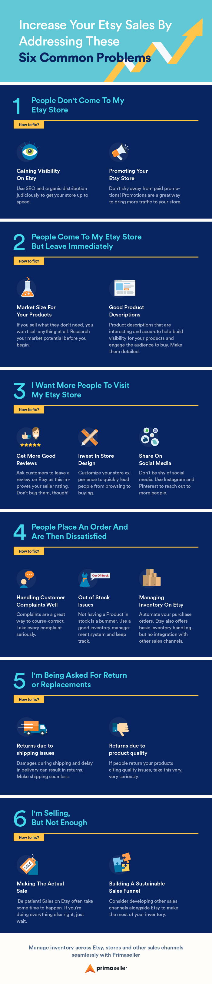 Etsy Problems Infographic