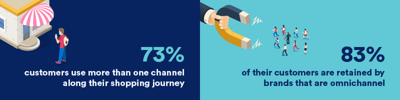 Omnichannel-in-numbers (1)