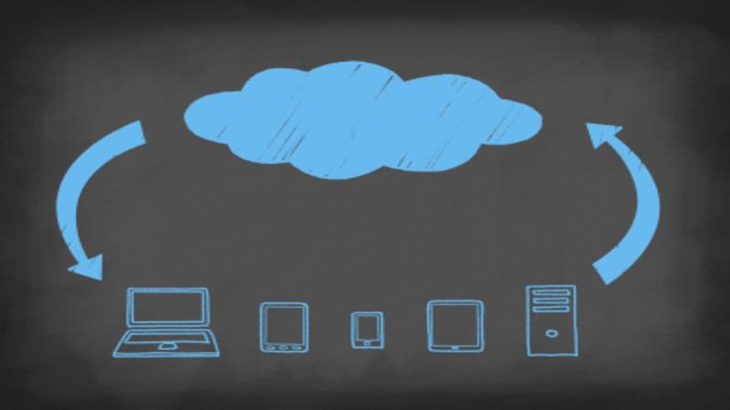 best cloud pos system