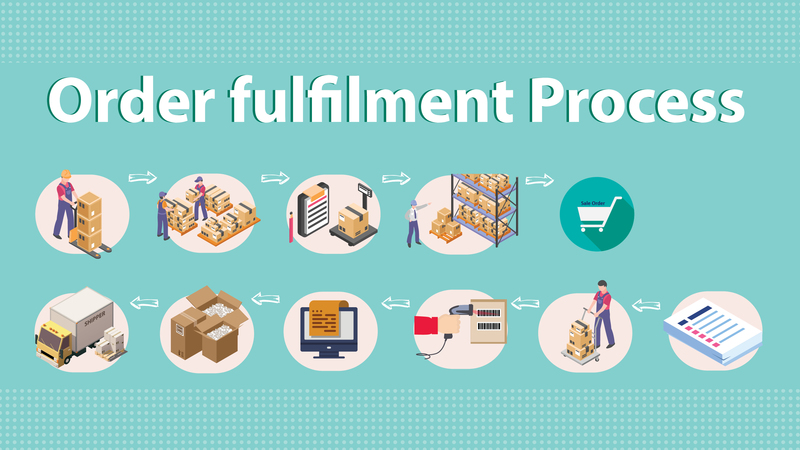 Improving The Order Fulfillment Process In eCommerce